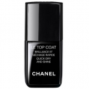 Le Top Coat Brillance et Séchage Rapide