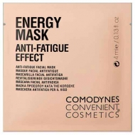 Energy Mask Anti-Fatigue Effect