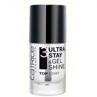 Ultra Stay & Gel Shine Top Coat