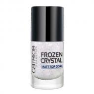 Frozen Crystal Matt Top Coat